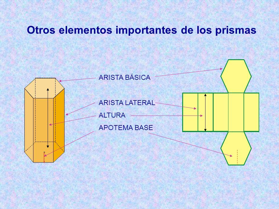 Otros elementos importantes de los prismas