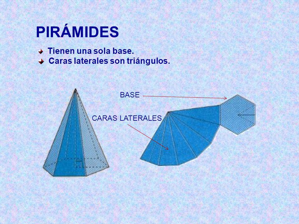 PIRÁMIDES Caras laterales son triángulos. Tienen una sola base. BASE