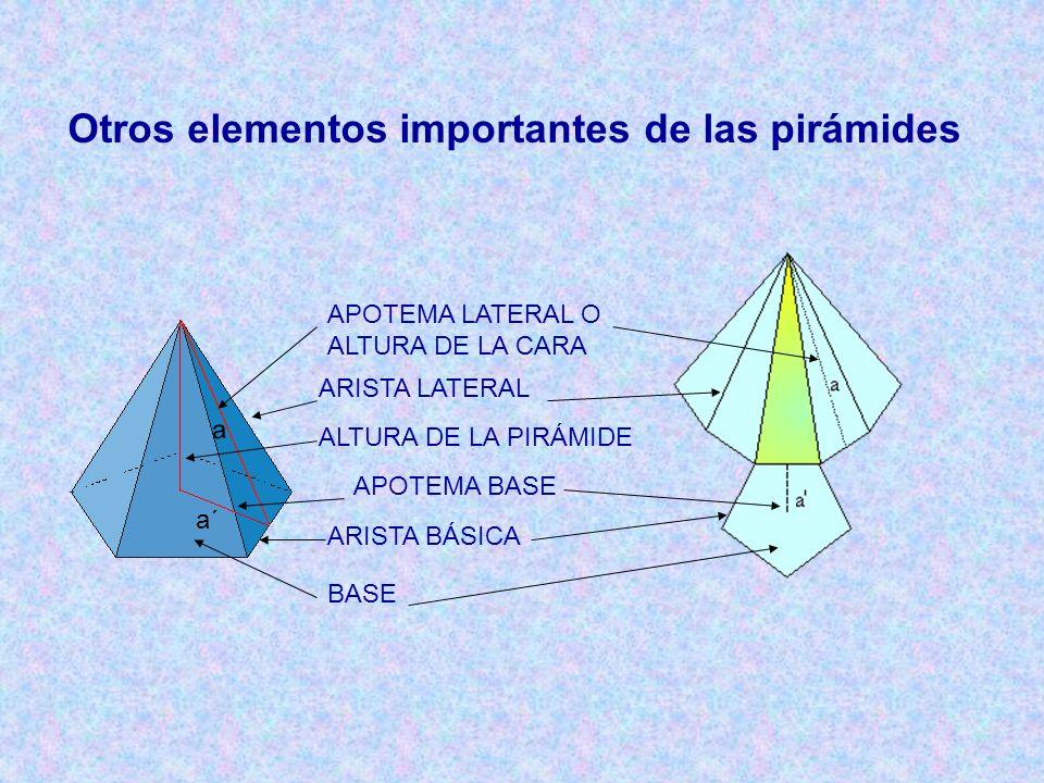 Otros elementos importantes de las pirámides