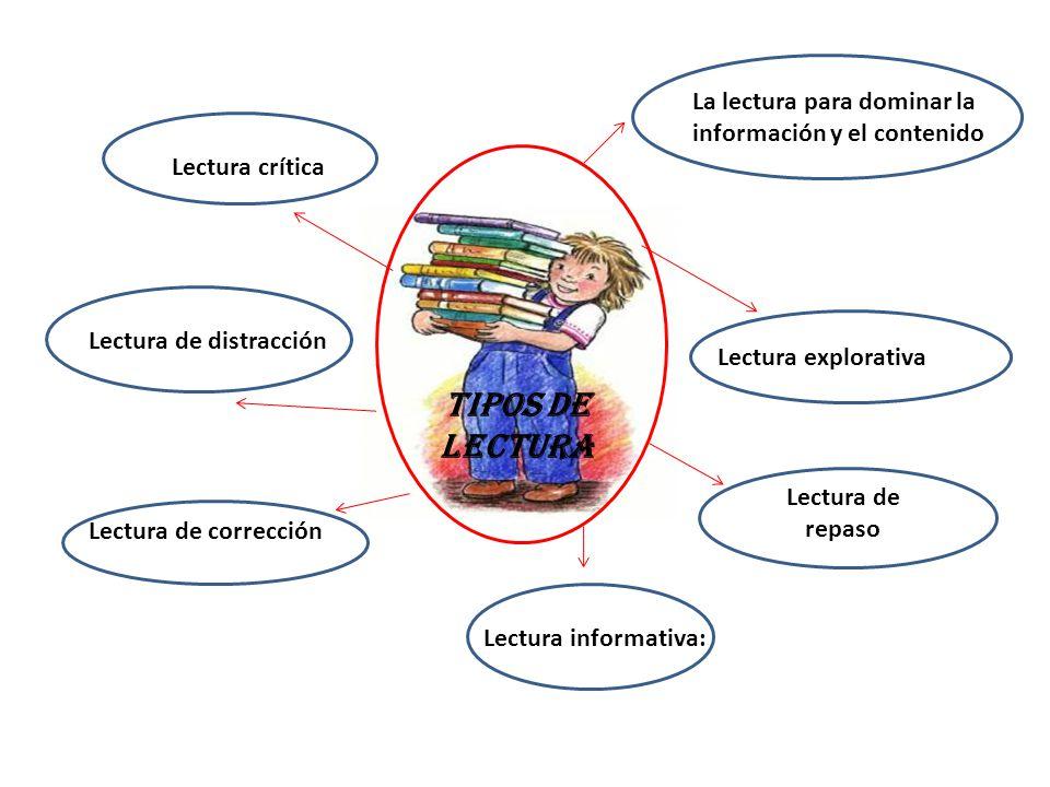 TIPOS DE LECTURA La lectura para dominar la información y el contenido