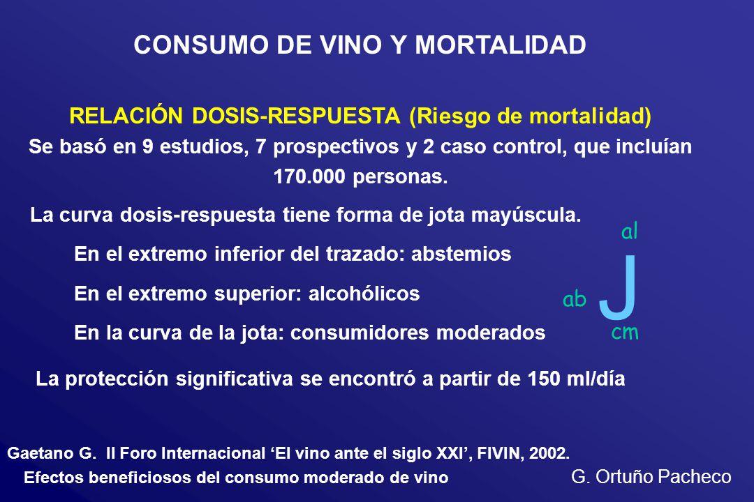 J CONSUMO DE VINO Y MORTALIDAD