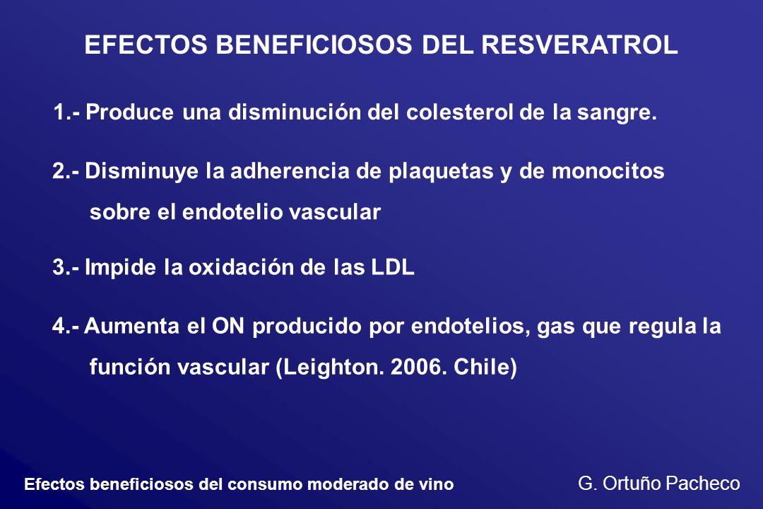EFECTOS BENEFICIOSOS DEL RESVERATROL