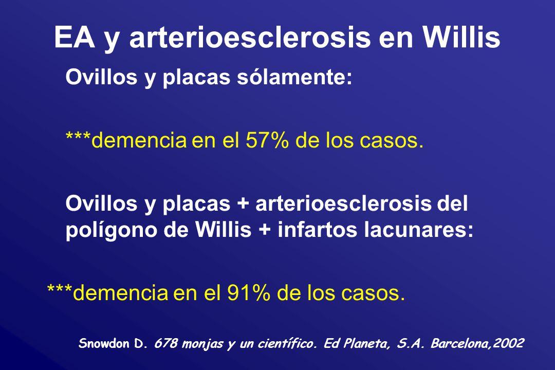 EA y arterioesclerosis en Willis