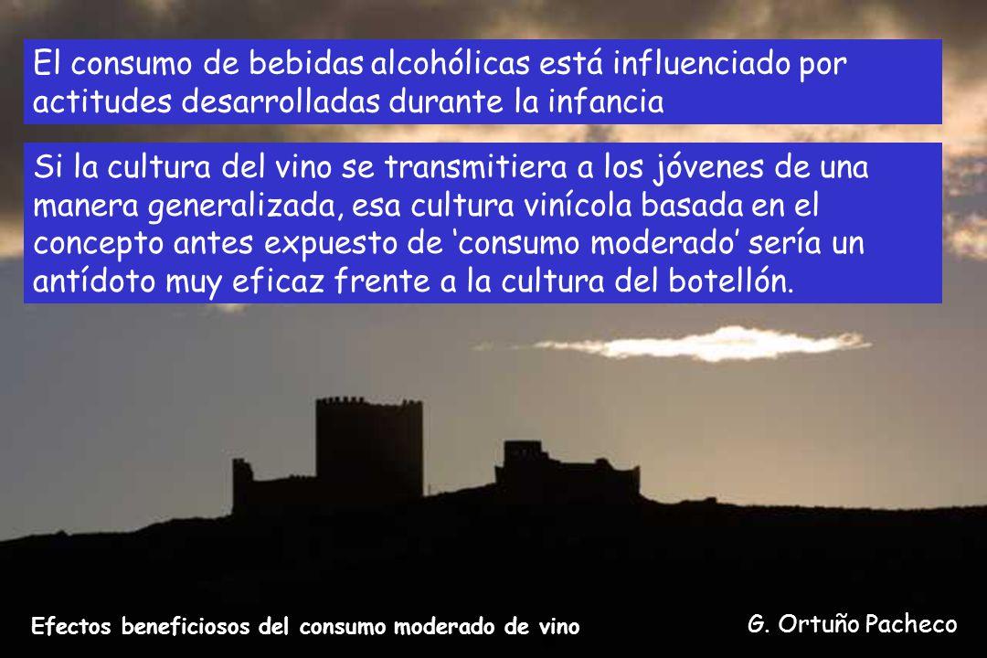 El consumo de bebidas alcohólicas está influenciado por actitudes desarrolladas durante la infancia