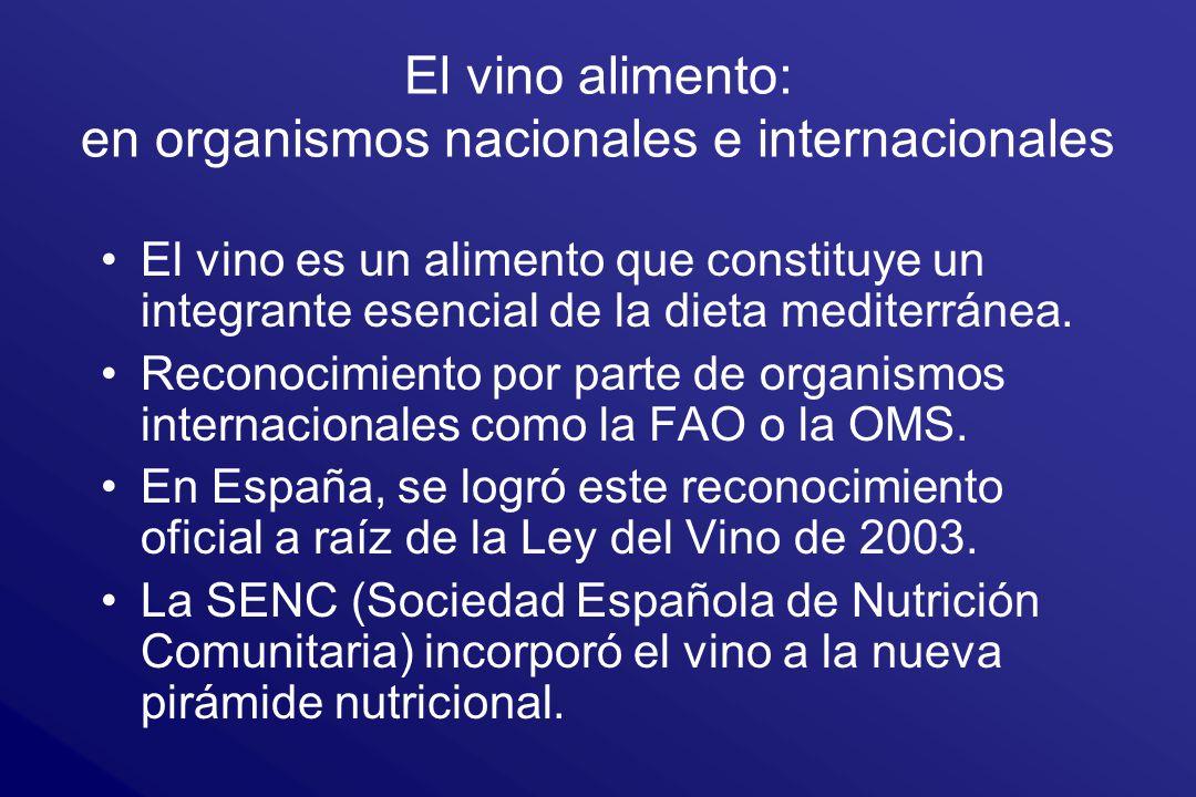 El vino alimento: en organismos nacionales e internacionales