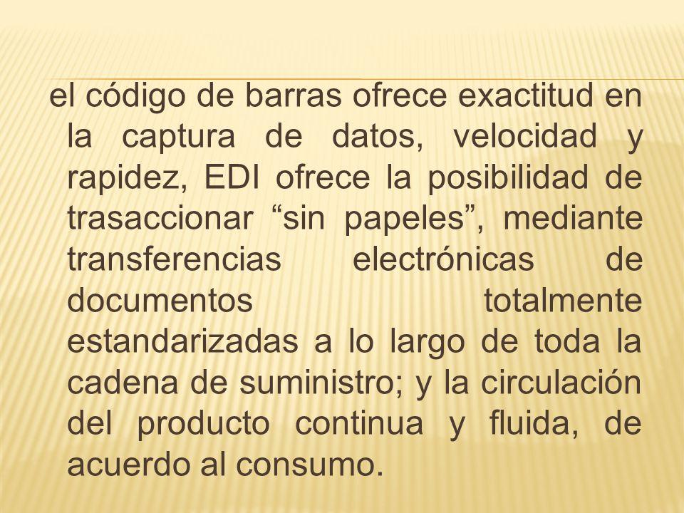 Códigos De Barras Presente En Toda La Cadena De: Efficient Consumer Response Respuesta Eficiente Al