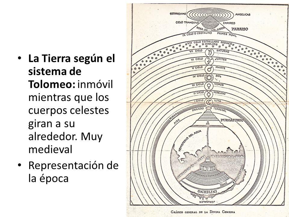 La Tierra según el sistema de Tolomeo: inmóvil mientras que los cuerpos celestes giran a su alrededor. Muy medieval