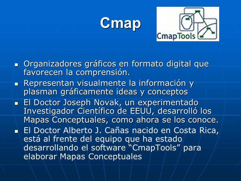 Cmap Organizadores gráficos en formato digital que favorecen la comprensión.