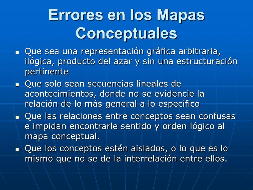 Errores en los Mapas Conceptuales