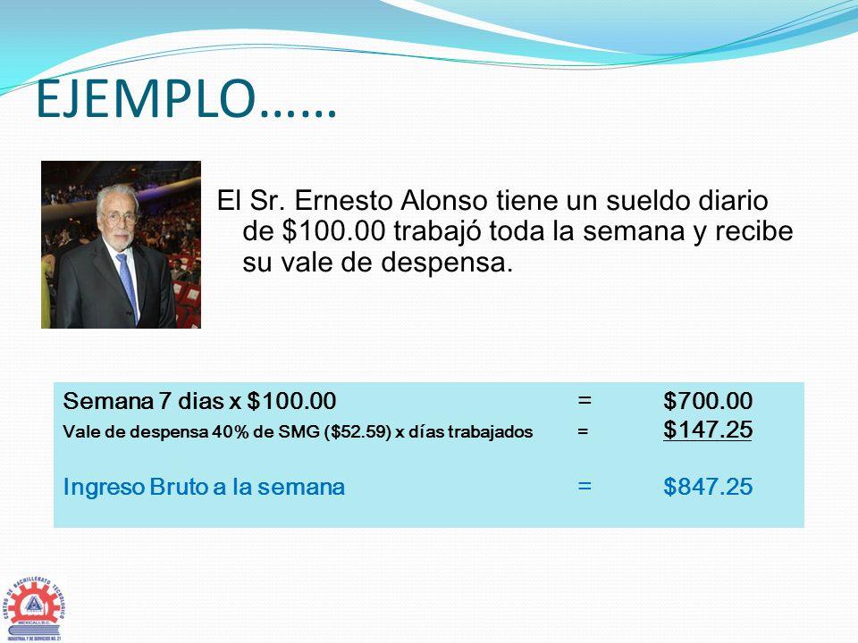 EJEMPLO…… El Sr. Ernesto Alonso tiene un sueldo diario de $100.00 trabajó toda la semana y recibe su vale de despensa.