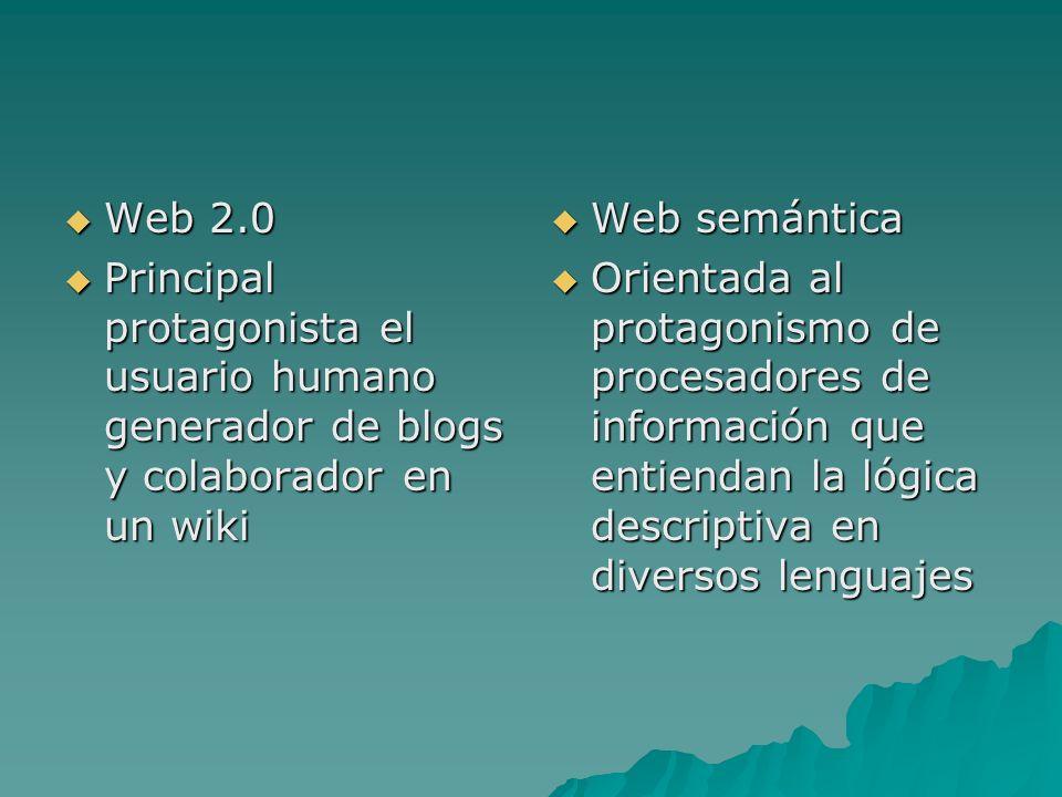 Web 2.0Principal protagonista el usuario humano generador de blogs y colaborador en un wiki. Web semántica.