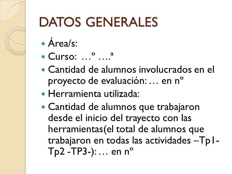 DATOS GENERALES Área/s: Curso: …º ….ª