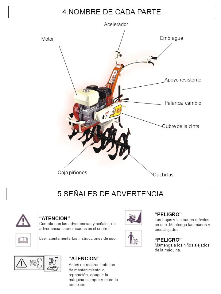 5.SEÑALES DE ADVERTENCIA