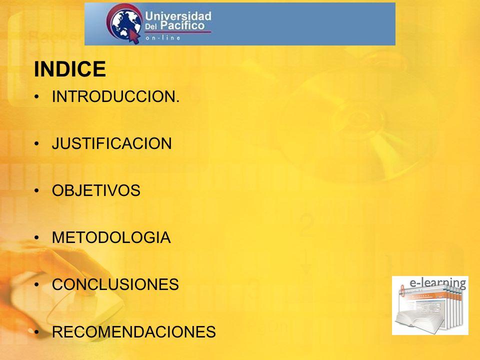 INDICE INTRODUCCION. JUSTIFICACION OBJETIVOS METODOLOGIA CONCLUSIONES