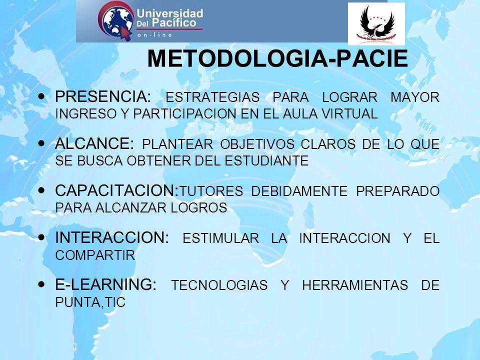 METODOLOGIA-PACIE PRESENCIA: ESTRATEGIAS PARA LOGRAR MAYOR INGRESO Y PARTICIPACION EN EL AULA VIRTUAL.