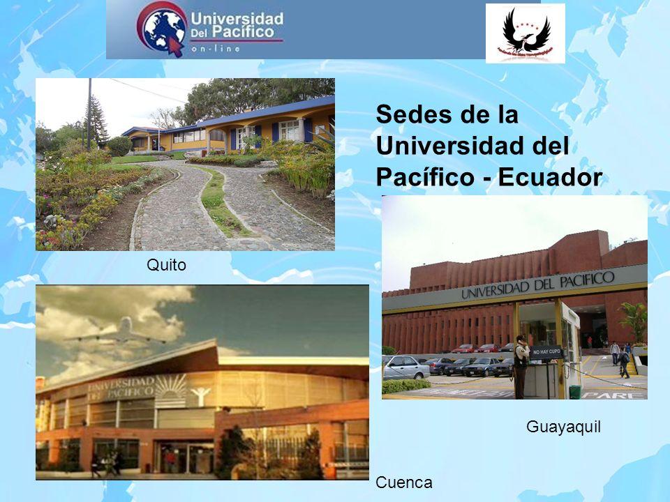 Sedes de la Universidad del Pacífico - Ecuador