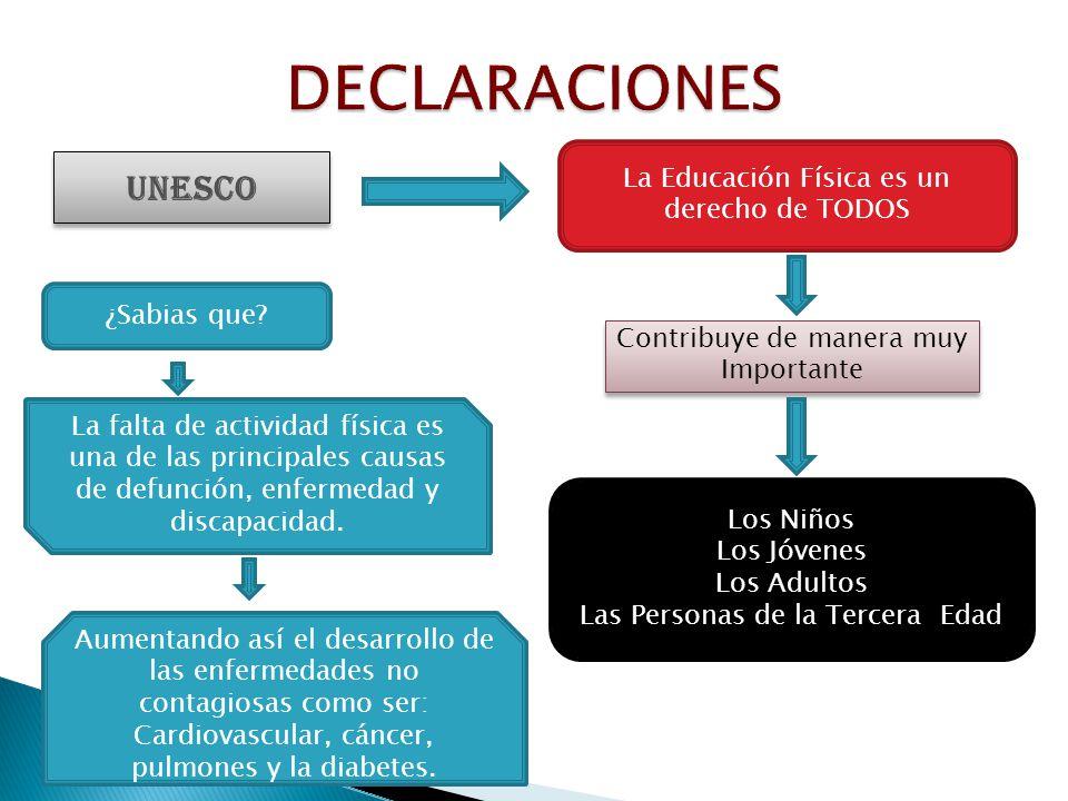 DECLARACIONES UNESCO La Educación Física es un derecho de TODOS
