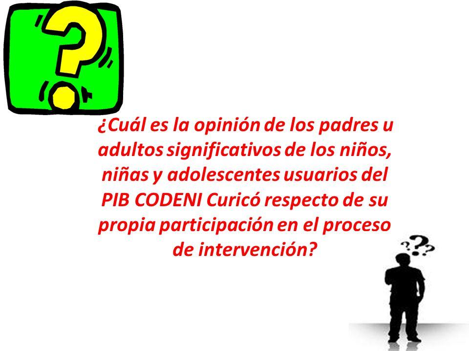¿Cuál es la opinión de los padres u adultos significativos de los niños, niñas y adolescentes usuarios del PIB CODENI Curicó respecto de su propia participación en el proceso de intervención
