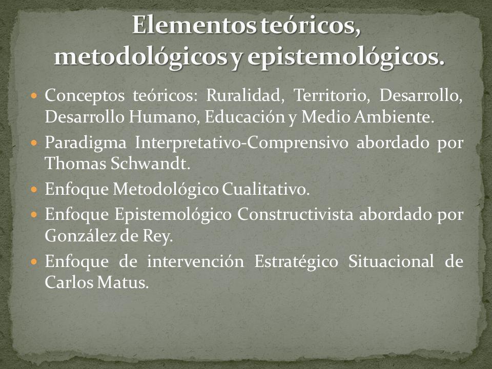 Elementos teóricos, metodológicos y epistemológicos.
