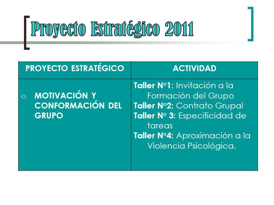 Proyecto Estratégico 2011 PROYECTO ESTRATÉGICO ACTIVIDAD