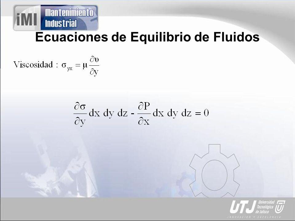 Ecuaciones de Equilibrio de Fluidos