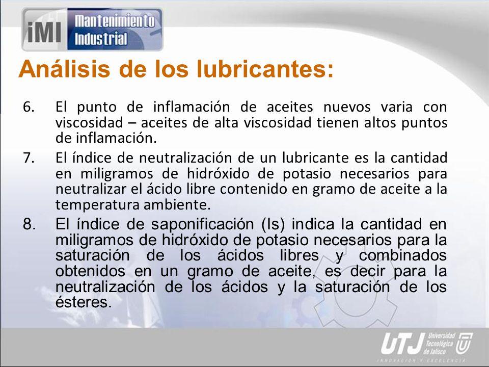 Análisis de los lubricantes: