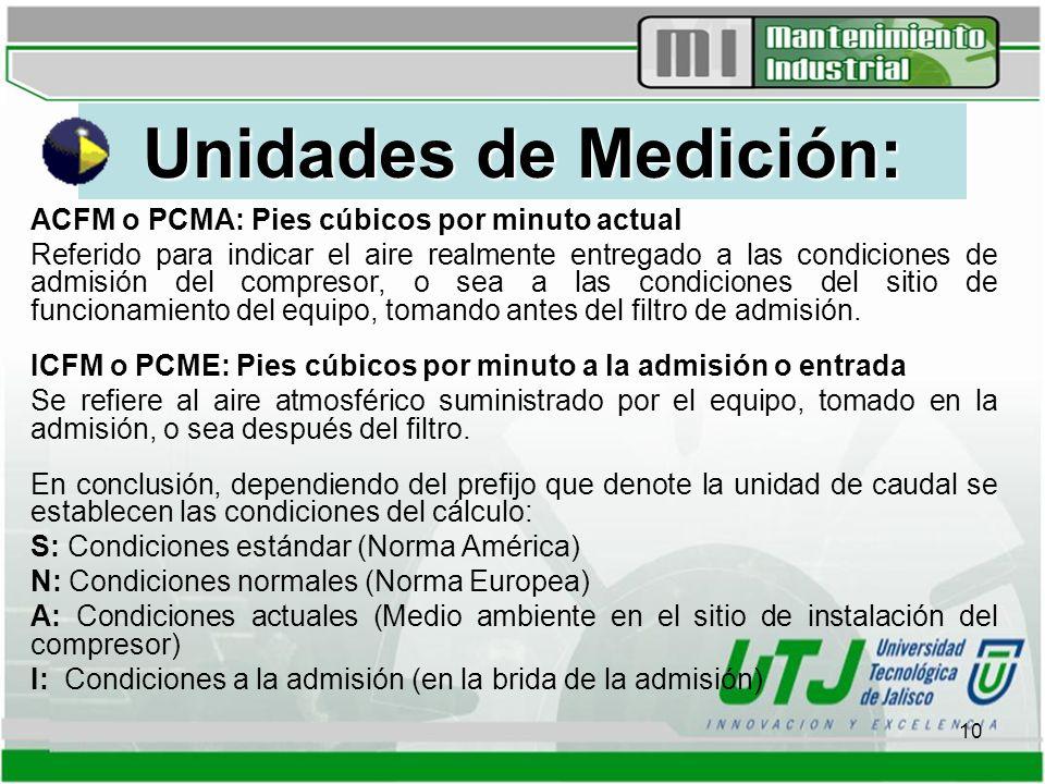Unidades de Medición: ACFM o PCMA: Pies cúbicos por minuto actual