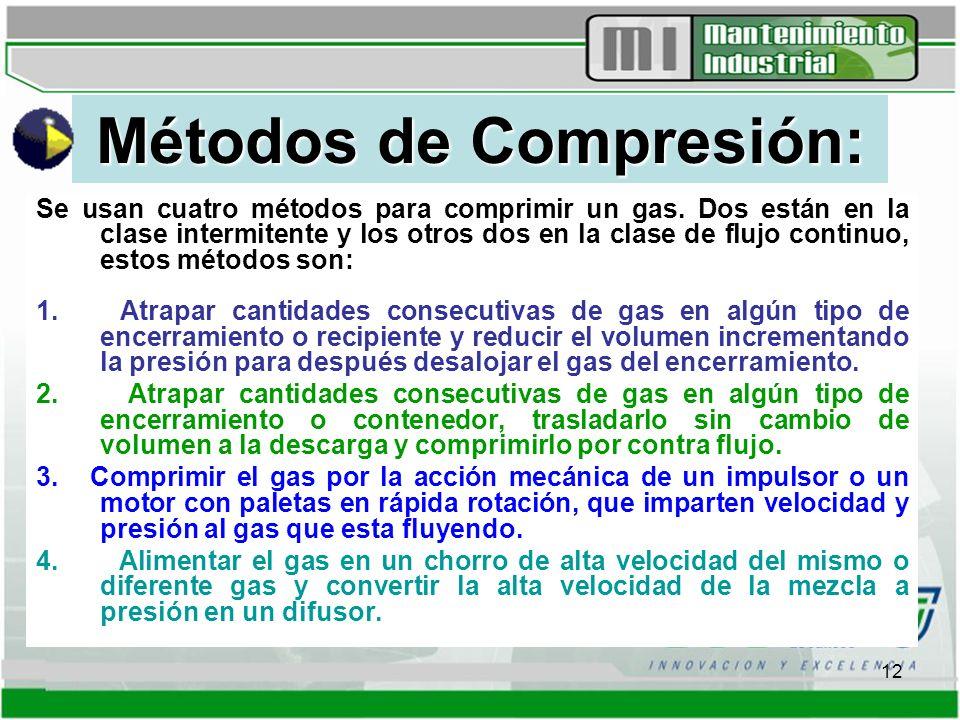 Métodos de Compresión: