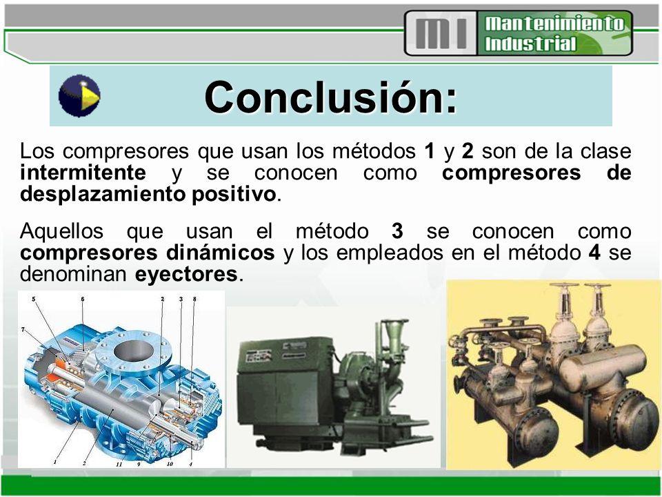 Conclusión: Los compresores que usan los métodos 1 y 2 son de la clase intermitente y se conocen como compresores de desplazamiento positivo.