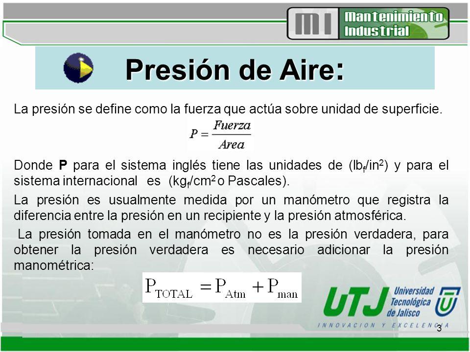 Presión de Aire: La presión se define como la fuerza que actúa sobre unidad de superficie.