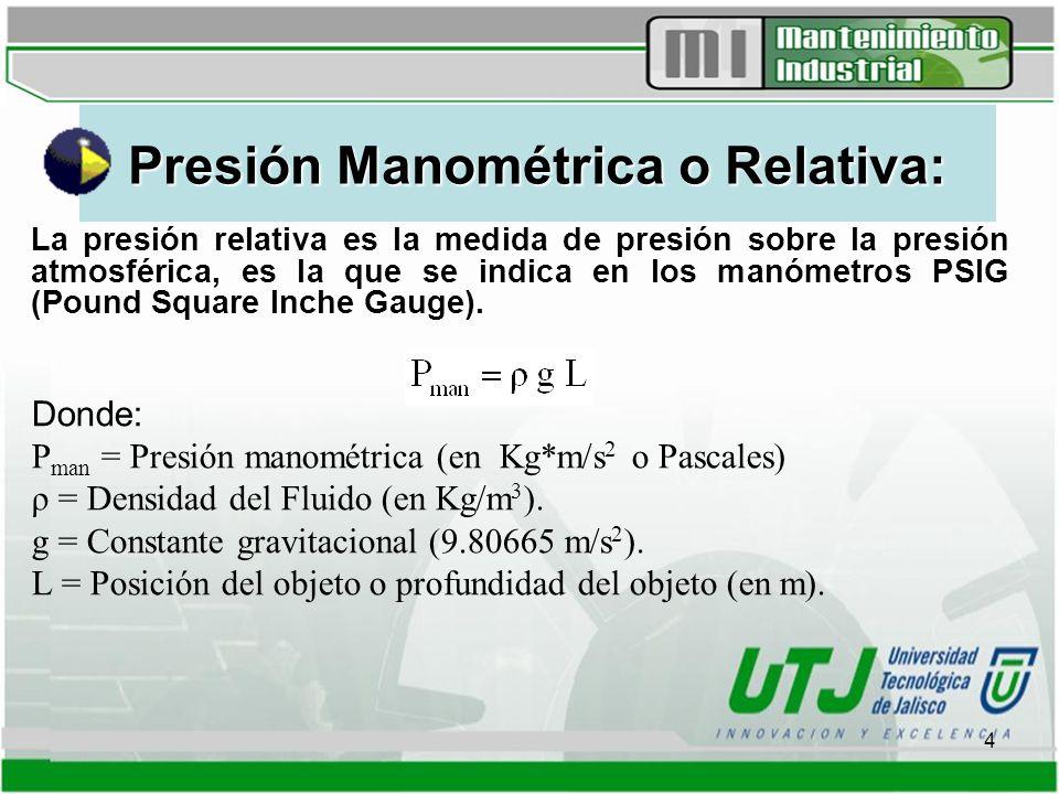 Presión Manométrica o Relativa: