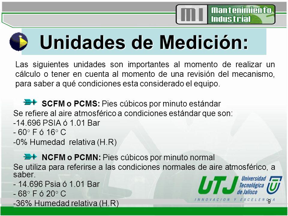 Unidades de Medición:
