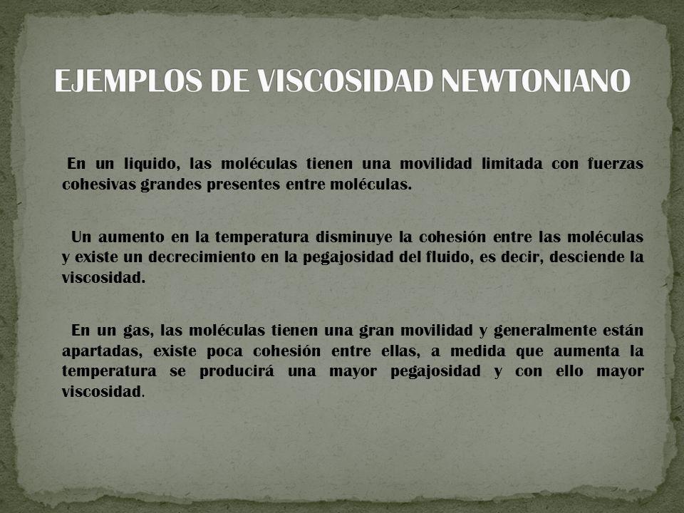 EJEMPLOS DE VISCOSIDAD NEWTONIANO