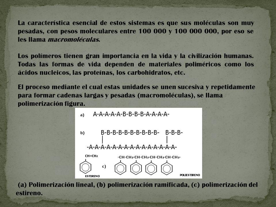 La característica esencial de estos sistemas es que sus moléculas son muy pesadas, con pesos moleculares entre 100 000 y 100 000 000, por eso se les llama macromoléculas.