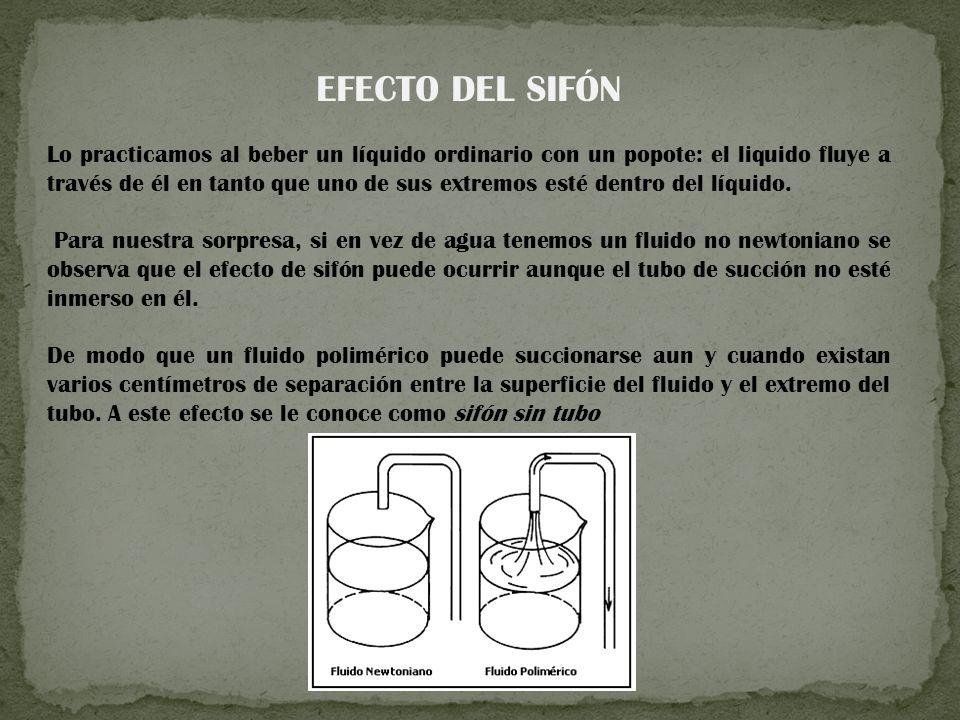 EFECTO DEL SIFÓN
