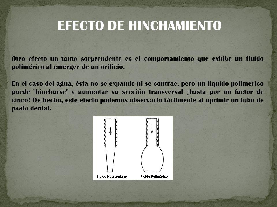 EFECTO DE HINCHAMIENTO