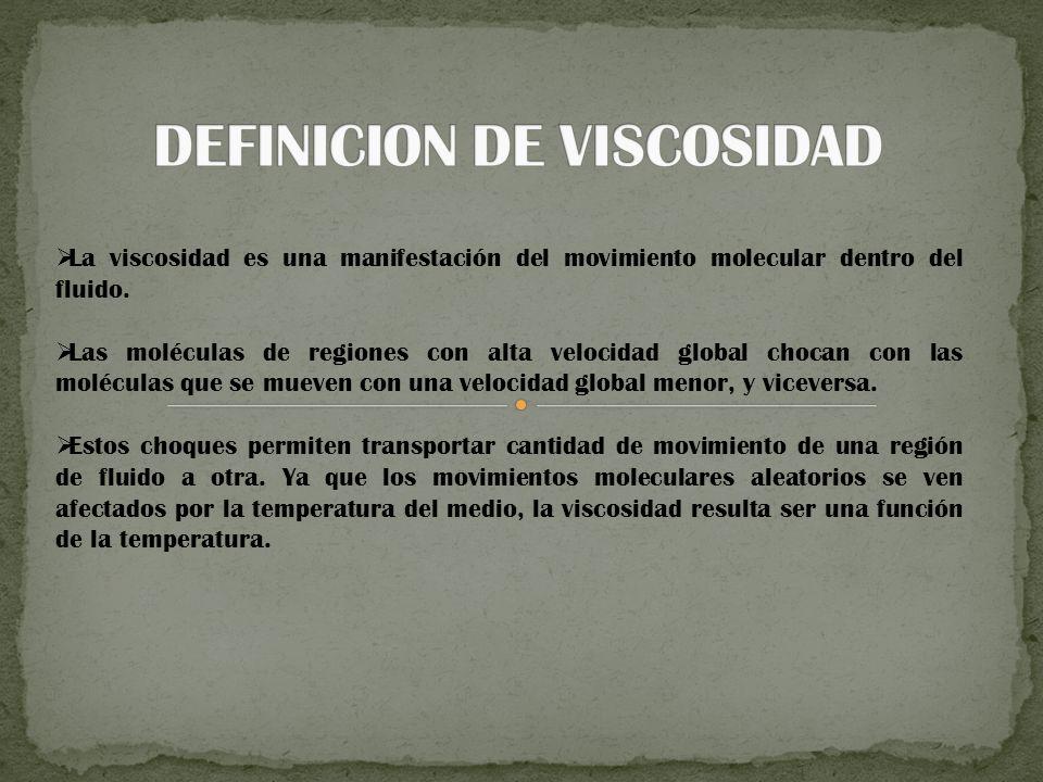DEFINICION DE VISCOSIDAD
