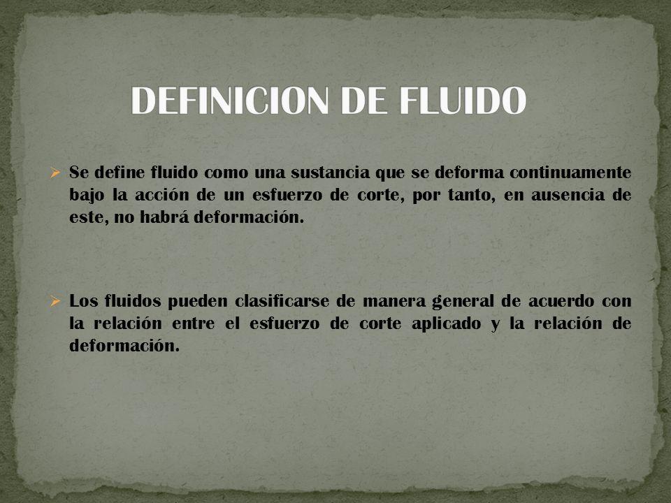 DEFINICION DE FLUIDO