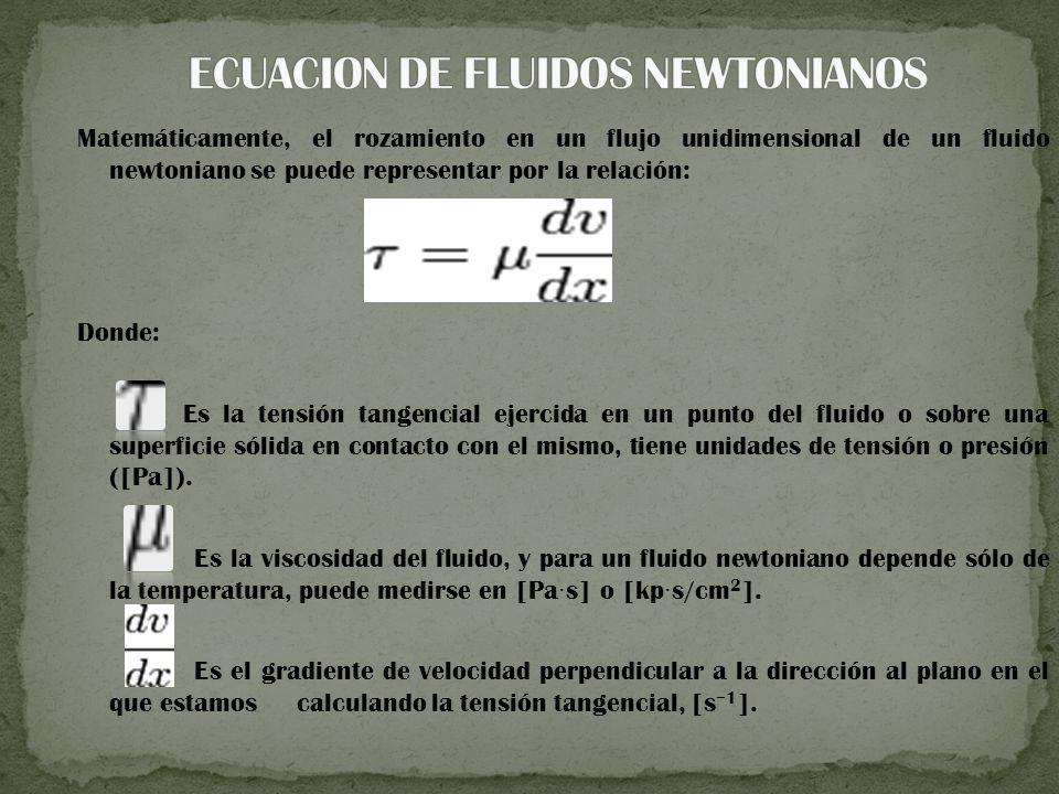 ECUACION DE FLUIDOS NEWTONIANOS