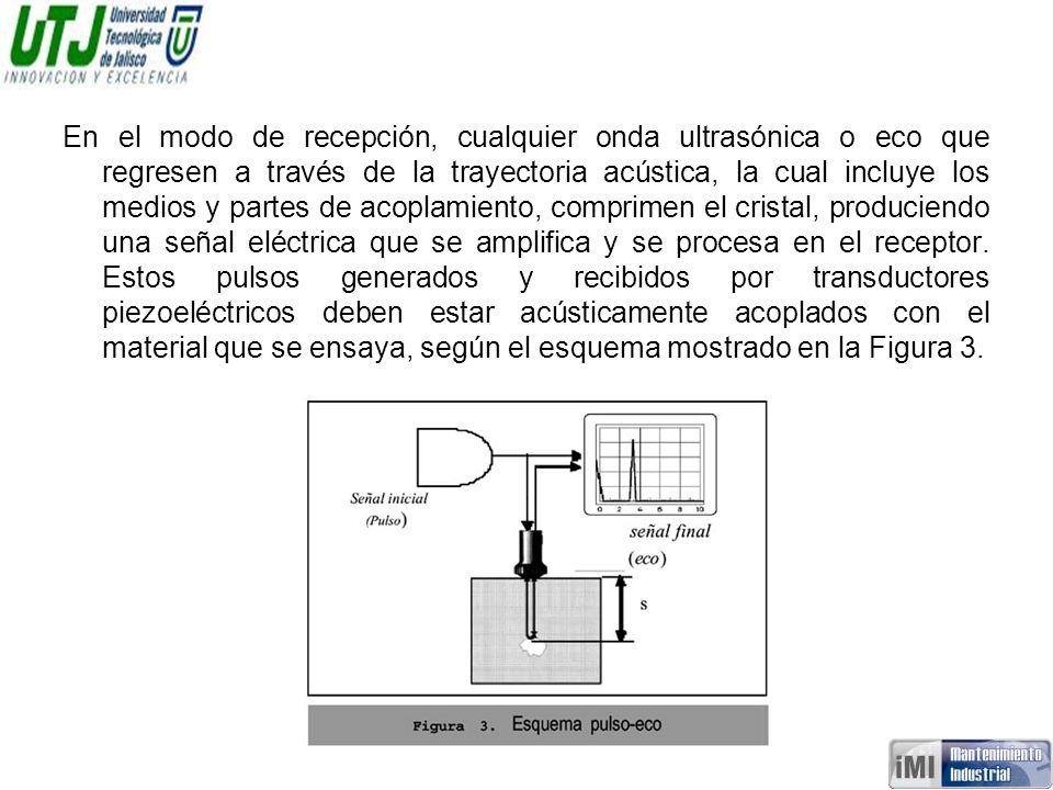 En el modo de recepción, cualquier onda ultrasónica o eco que regresen a través de la trayectoria acústica, la cual incluye los medios y partes de acoplamiento, comprimen el cristal, produciendo una señal eléctrica que se amplifica y se procesa en el receptor.