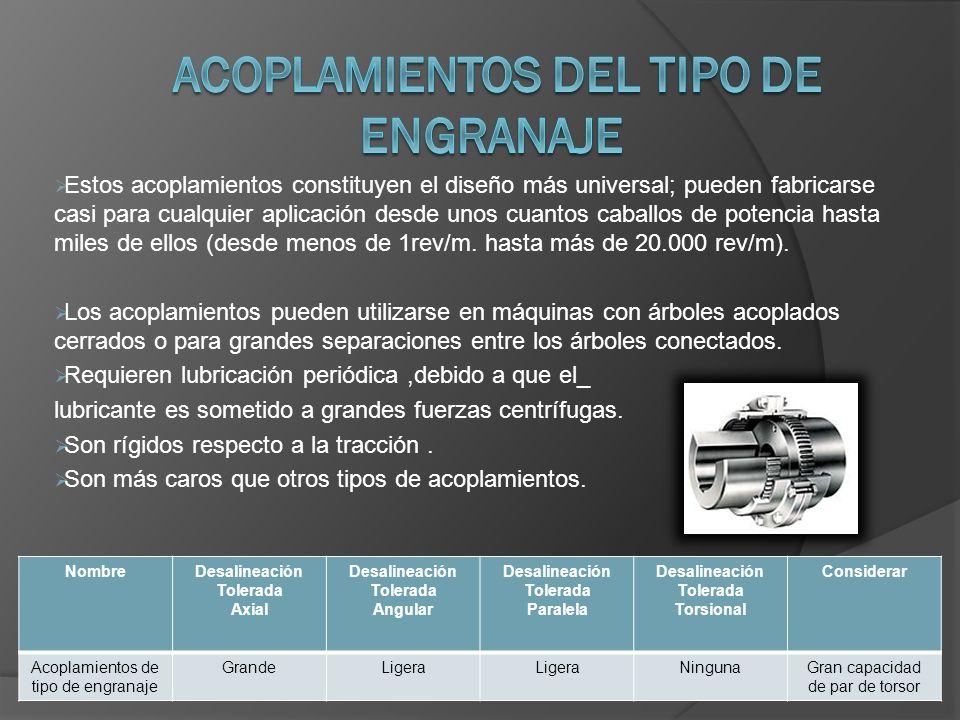 ACOPLAMIENTOS DEL TIPO DE ENGRANAJE