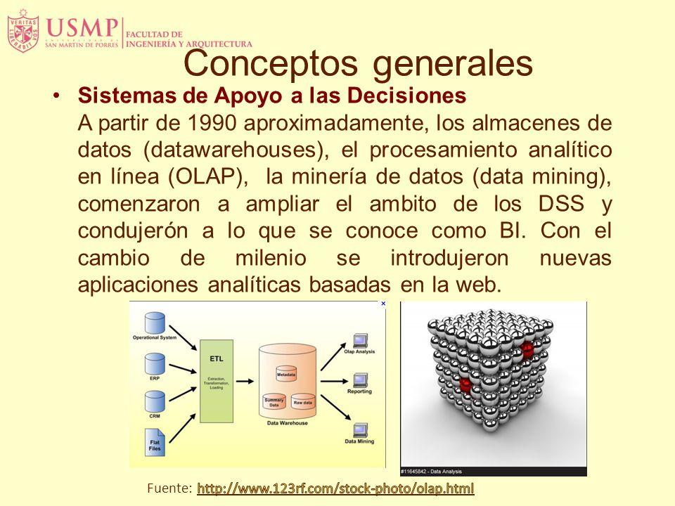 Conceptos generales Sistemas de Apoyo a las Decisiones