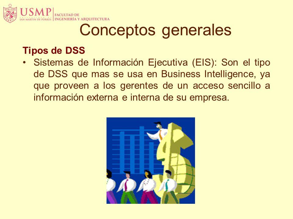 Conceptos generales Tipos de DSS