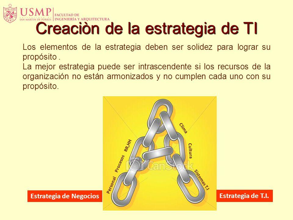 Creaciòn de la estrategia de TI