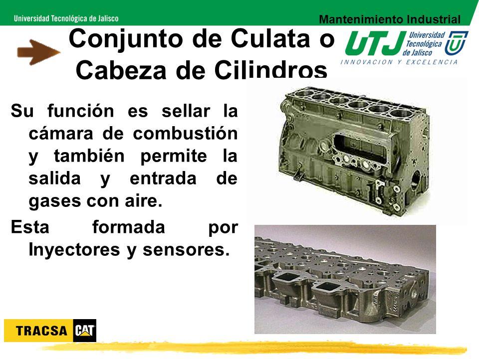 Conjunto de Culata o Cabeza de Cilindros