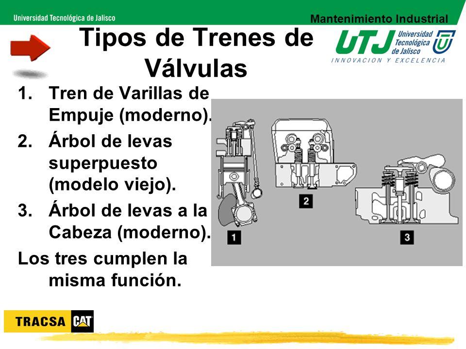 Tipos de Trenes de Válvulas