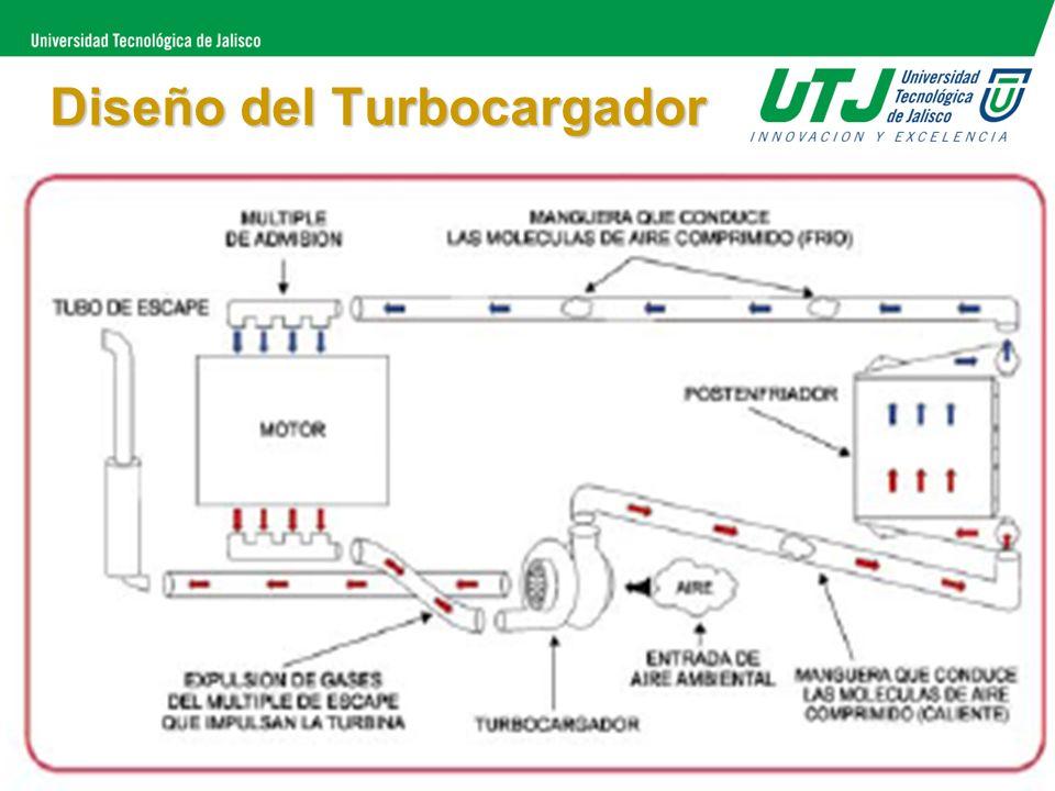 Diseño del Turbocargador