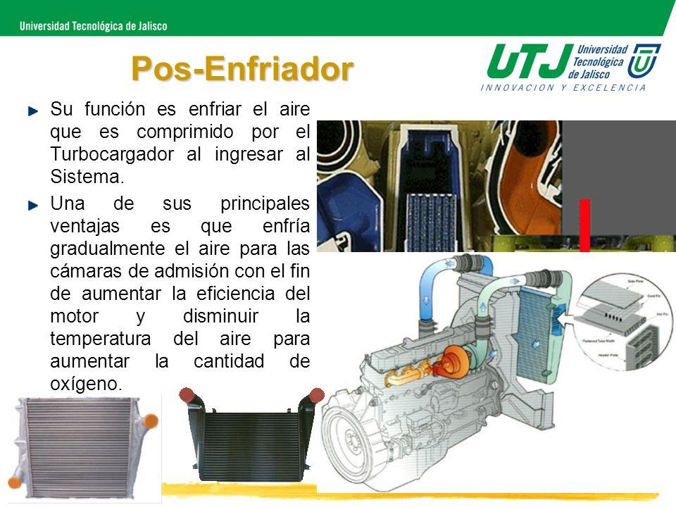 Pos-EnfriadorSu función es enfriar el aire que es comprimido por el Turbocargador al ingresar al Sistema.