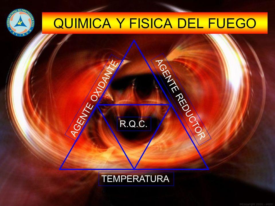 QUIMICA Y FISICA DEL FUEGO