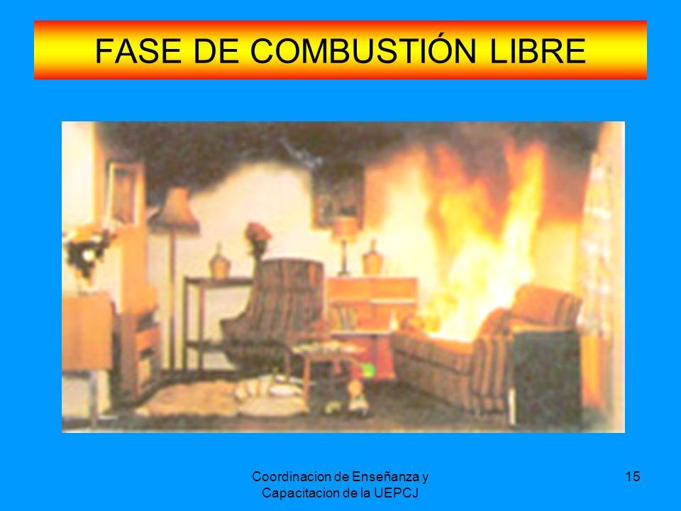 FASE DE COMBUSTIÓN LIBRE